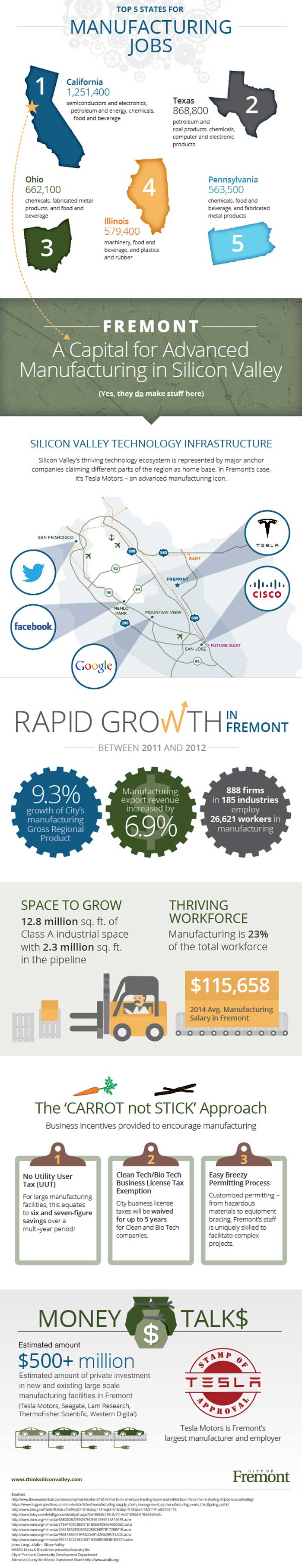 Fremont, CA Commercial Real Estate Services. Contact The Ivy Group to learn about the Rise of Fremont's Innovation District and learn how we can help you solve all your real estate challenges.
